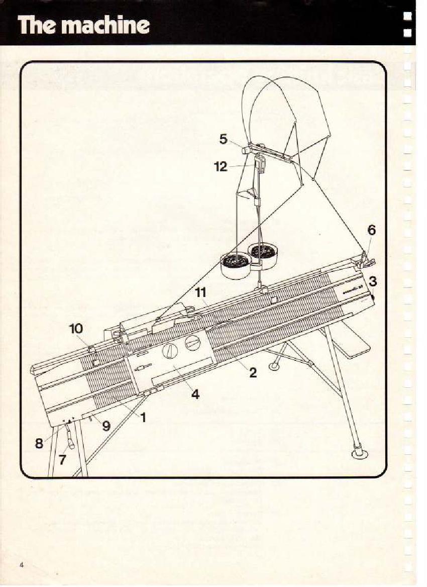 Tejiendo a maquina: Manual Passap Duomatic - parte 1