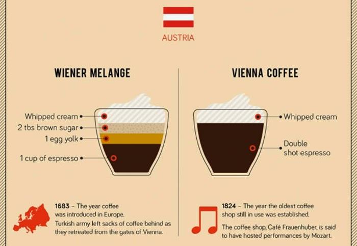 07-Austria-Cheap-Flights-Coffee-Travel-Guide-www-designstack-co