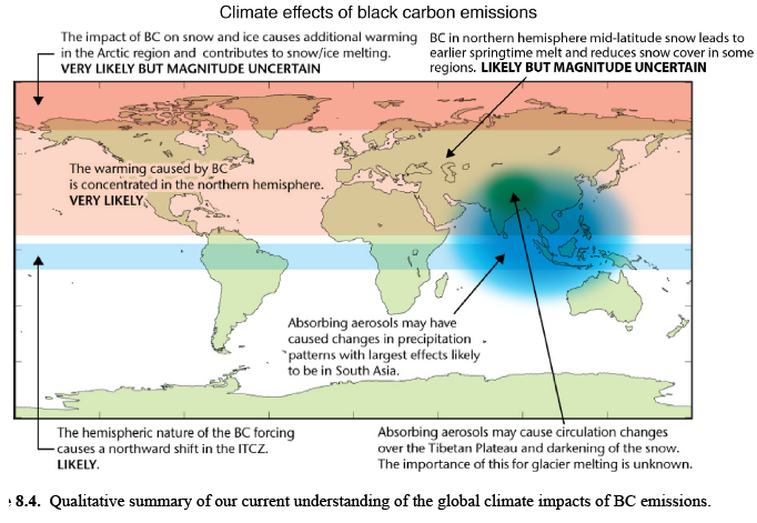 the effects of carbon emission on climate The carbon dioxide greenhouse effect in the 19th century, scientists realized that gases in the atmosphere cause a greenhouse effect which affects the planet's temperature these scientists were interested chiefly in the possibility that a lower level of carbon dioxide gas might explain the ice ages of the distant past.