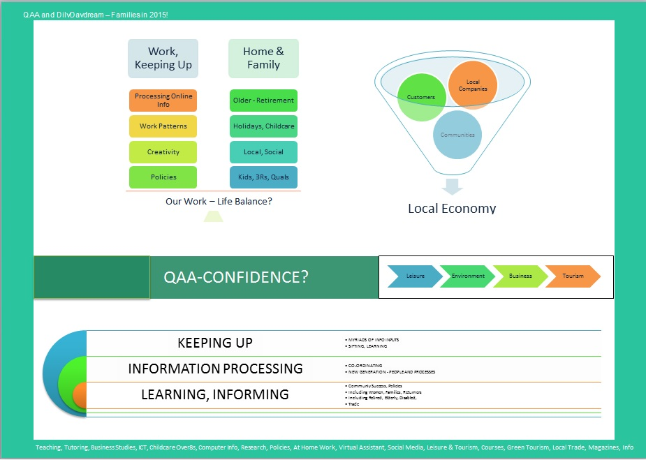 QAA-Confidence is in progress!