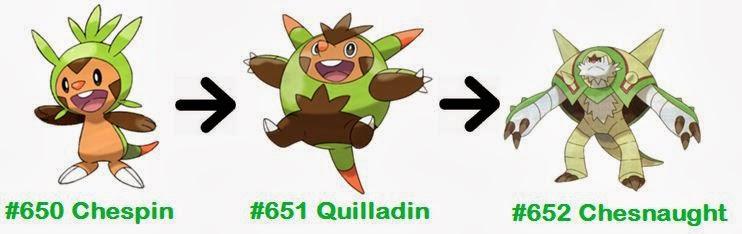 how to get older pokemon into your pokedex