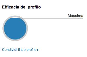 Quanto è efficace il tuo profilo Linkedin?