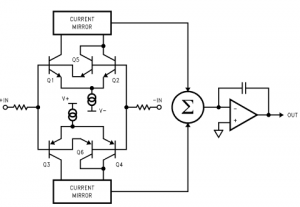 garmin 17 gps wiring diagram with Depth Finder Wiring Diagram on Depth Finder Wiring Diagram also E Sata 20pinout besides Standard Horizon Ais Wiring Diagram furthermore