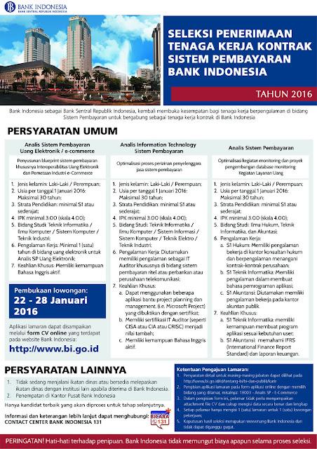 Rekrutmen Analis Sistem Pembayaran di Bank Indonesia Tahun 2016