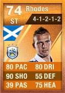 Jordan Rhodes (IF4) 74 - FIFA 12 Ultimate Team Card - Orange MOTM