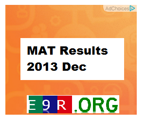 MAT Results 2013 Dec Download at apps.aima.in
