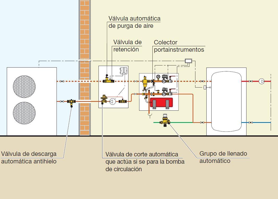 Que es la aerotermia geotermia i for Calefaccion por aerotermia