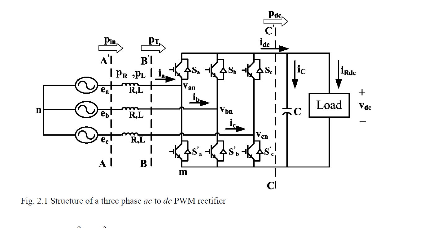 pwm rectifier thesis 【摘要】:in order to solve the problem that there is coupling among neutral current and three phase current in the model of three-level pwm rectifier, this thesis has.