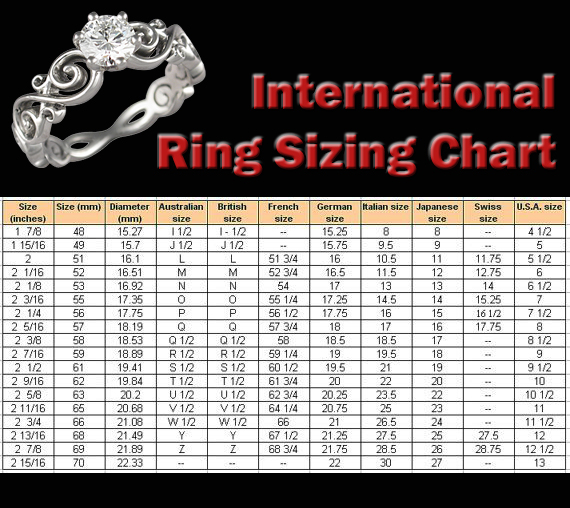 International Ring Sizing Chart