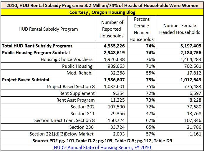 ваучер программа на жилье в америке