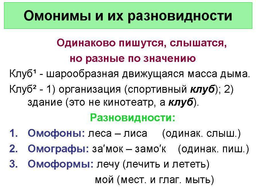 Словарный Диктант Русский Язык С Ответами