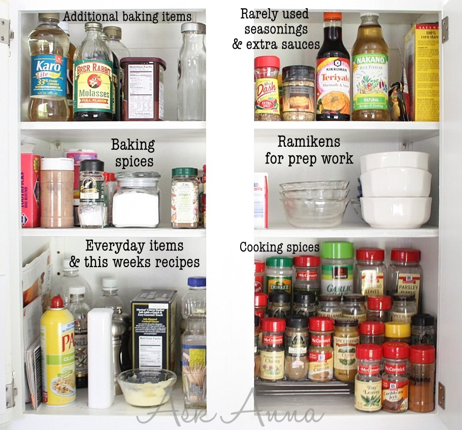 Get Organized In How To Organize Your Spice Cabinet And Linen - How to organize your kitchen cabinets