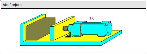 Kontrol Langsung Silinder Kerja Tunggal