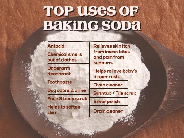 Can I Give Baking Soda Wzter To Dog