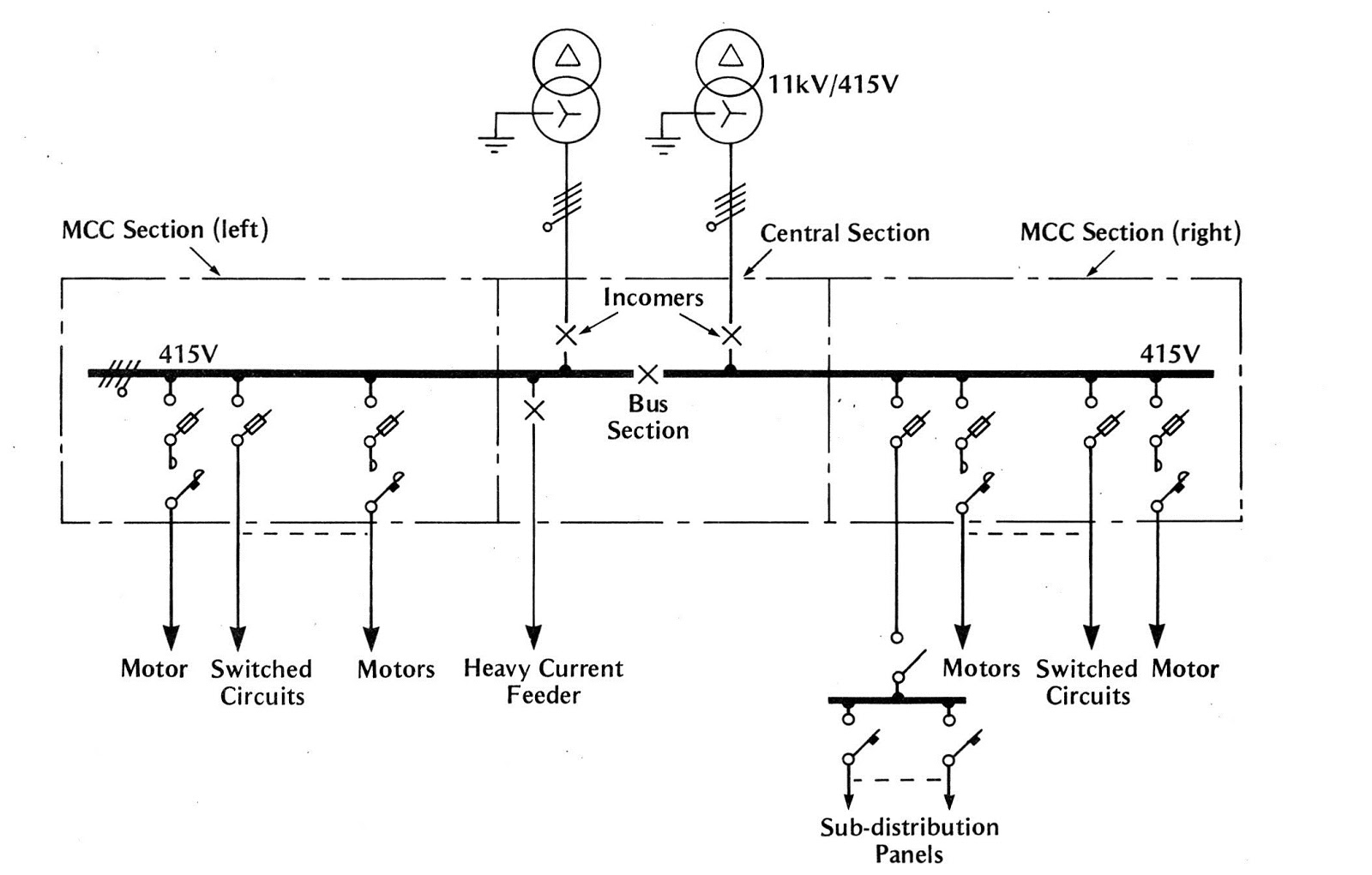 Enchanting How To Draw Electrical Single Line Diagram Photo ...