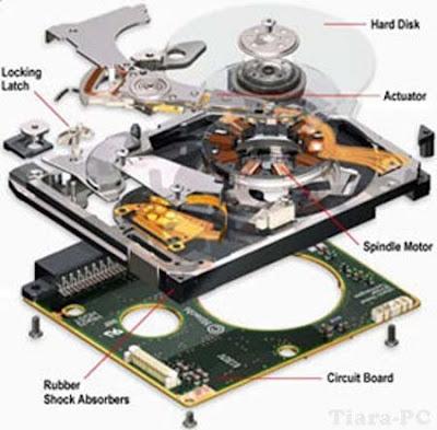 Struktur Hard Disk
