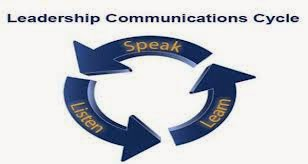 Leadership Promises - To Communicate, Listen