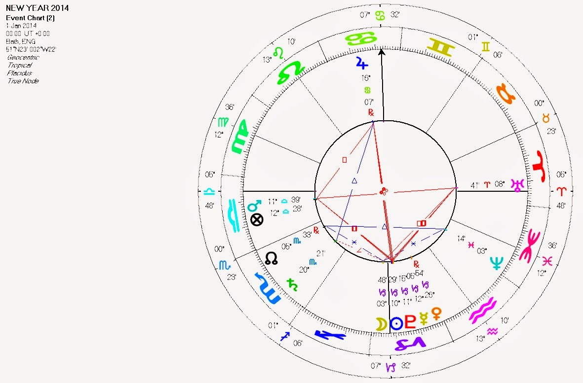 Dog Star Little Brown Dogs Occasional Astrology Blog