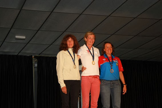 Campionato Europeo ETU 2013