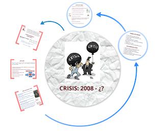 CRISIS: 2008 - ¿?