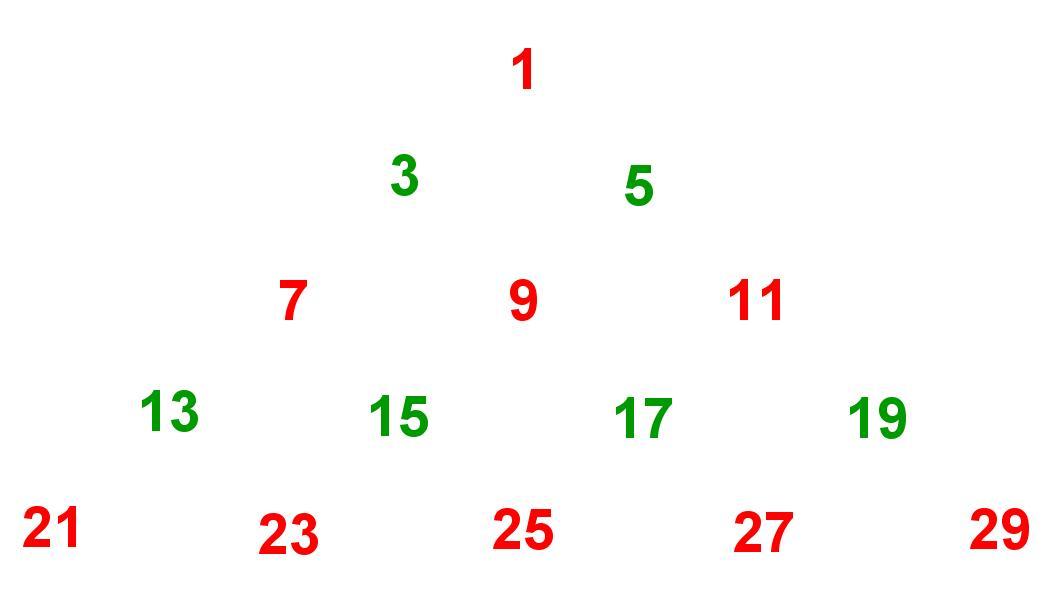 Amato Il Triangolo Di Numeri Dispari [Per I Giochi Matematici] - Matem  CD37