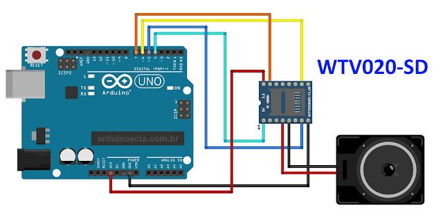 Circuito Arduino Uno e modulo WTV020-SD