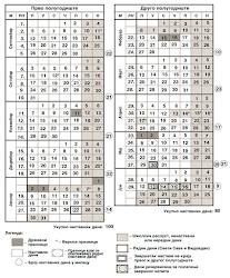 Kalendar obrazovno vaspitnog rada za školsku 2016/2017. god