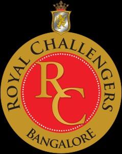 Team Royal Challengers Bangalore Squad