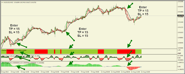Forex spread betting strategies