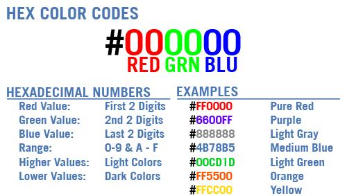 Binary to hex visual basic