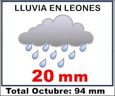 ULTIMA LLUVIA EN LEONES