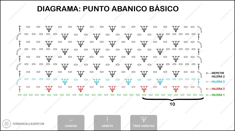 Punto Abanico a Crochet (foto-tutorial) (diagrama) - PATRONES ...