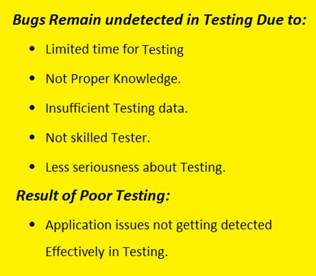 what is bug defect and why bugs arises in software