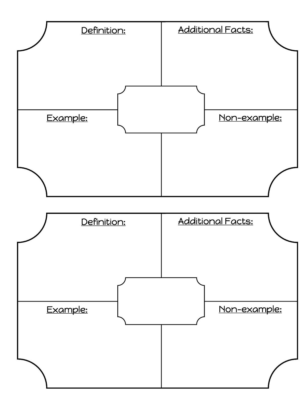 Frayer model vocabulary worksheet Julia – Frayer Model Worksheet