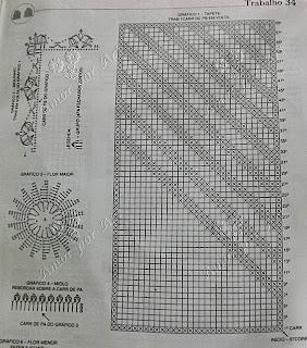 Tapete de crochê em barbante com flor e gráfico