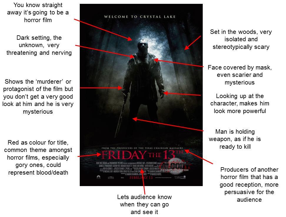 film poster analysis