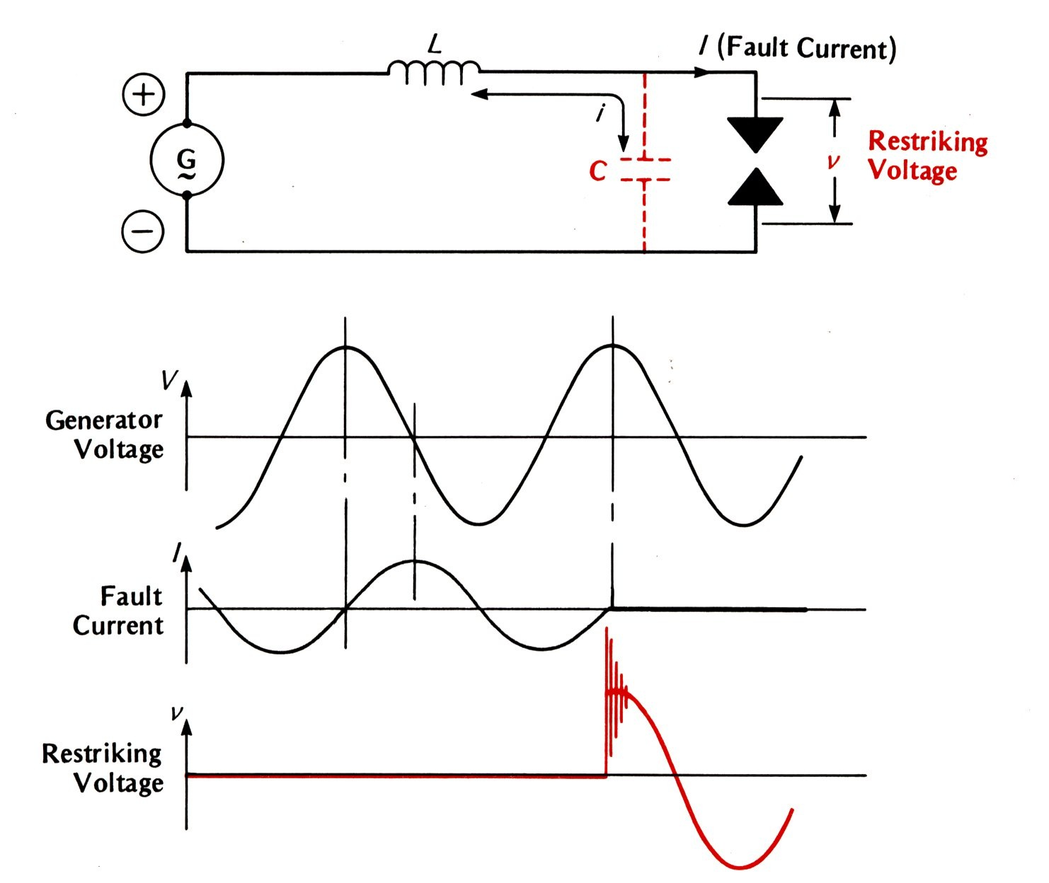 Engineering Photosvideos And Articels Search Engine Short Circuit Waveforms Load Circuited