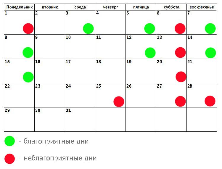 Лунный календарь на февраль 2017 года для маникюра