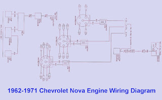 19621971 Chevrolet Nova Engine Wiring    Diagram      Auto
