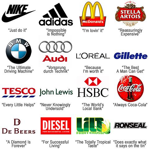 Publicidad Efectiva: la importancia de un buen Logo y Eslogan para nuestra empresa