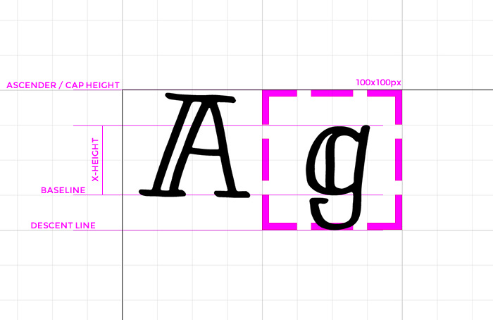 Set up your Illustrator file so that each grid line will have a different meaning from beardline to x-height to ascender and more - How to create your own font using Illustrator and Glyphs App - HelloBrio.com