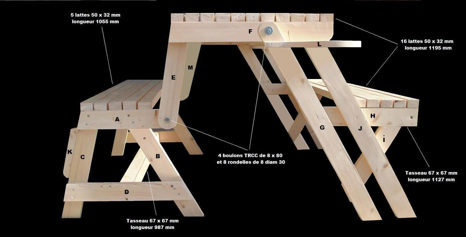 Un banc une table de pique nique pour moins de 100 for Plan de construction table de jardin en bois