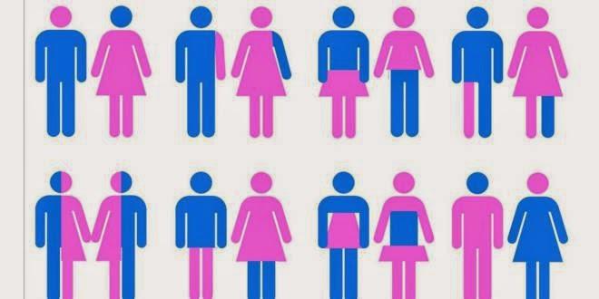 facebook identità di genere