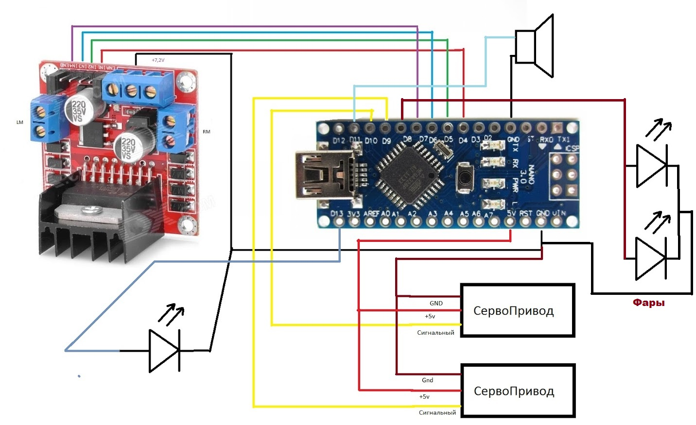 arduino - How do I measure the RPM of a wheel