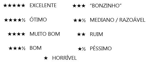 """""""Estrelômetro"""":"""