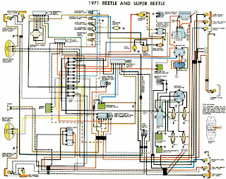 1971 volkswagen beetle and super beetle free auto wiring diagram 1971 vw beetle and super beetle 1971 vw beetle wiring diagram at virtualis.co