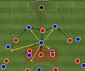 Midfielder OI show onto foot solution