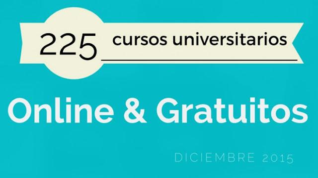 http://wwwhatsnew.com/2015/11/22/225-cursos-universitarios-online-y-gratuitos-que-inician-en-diciembre/