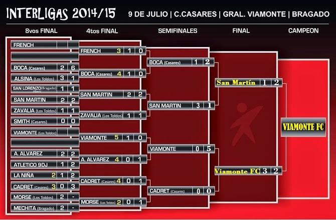 EL CUADRO FINAL DEL INTERLIGAS 2014/2015