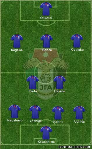 Seleção japonesa jogo 15-06-2013